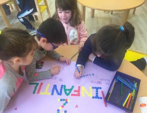 Las inteligencias múltiples en Educación Infantil