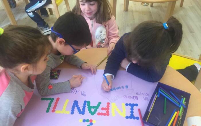 Inteligencias Multiples Infantil